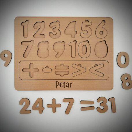 brojevi-edukacija